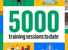 5000 training sessions to date