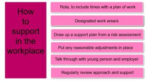 How to support int he workplace: rota; designated work areas; draw up support plan from a risk assessment; put reasonable adjustments in place; talk through with young people and employer; review approach regularly