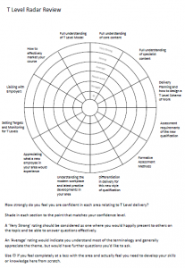 Staff survey tool radar review diagram