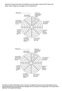 Staff survey tool radar review diagram