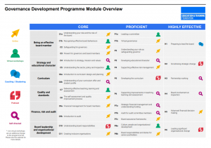 Governance development module overview cover image