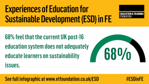 Experiences of Education for Sustainable Development (ESD) in FE
