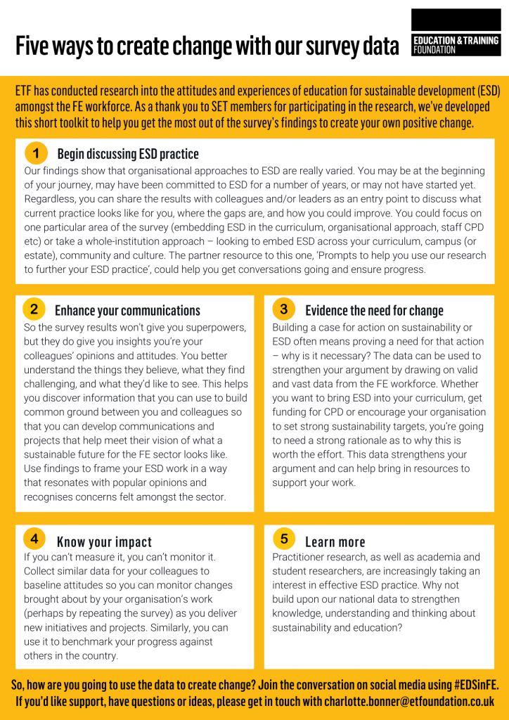 Five ways to create change with our survey data ETF